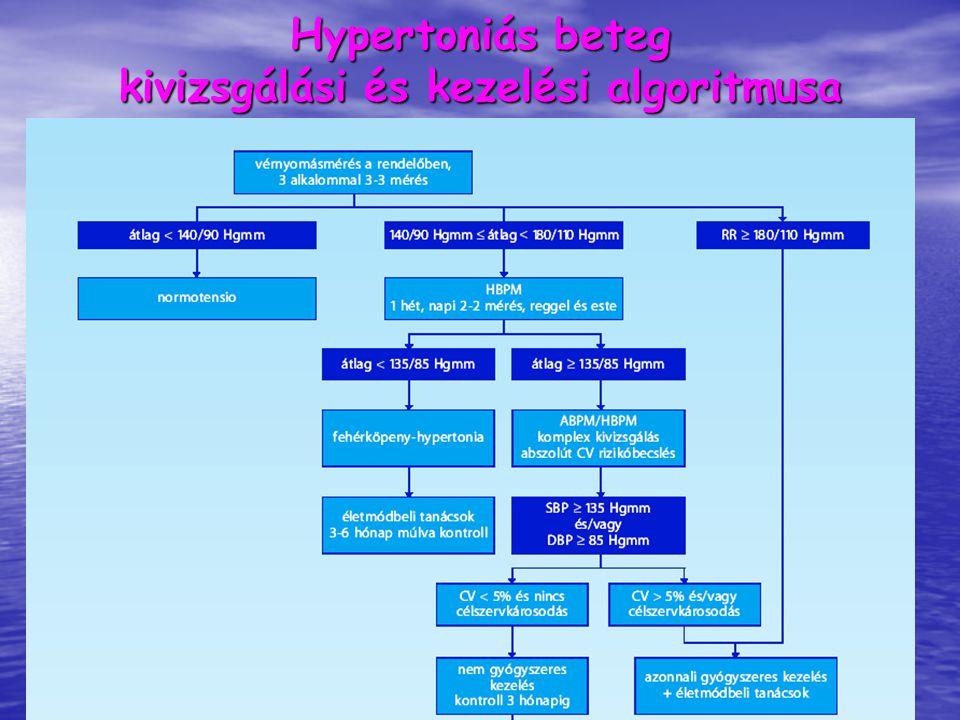 a hipertónia kezelésének algoritmusa mi az érrendszeri magas vérnyomás