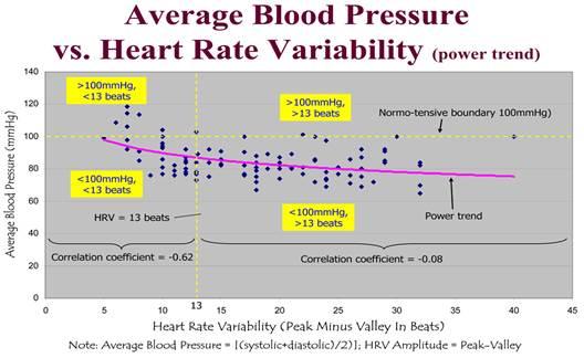 hipertónia nélküli világ 2 rész mi a magas vérnyomás mértéke
