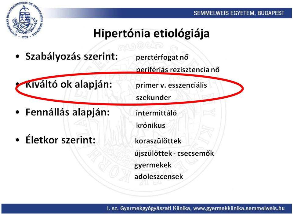 klinika hipertónia magas vérnyomás és vizelet-szindróma