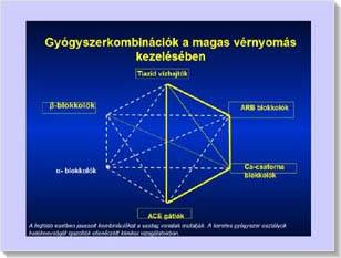 hipertónia típusú kezelések diklofenak alkalmazása magas vérnyomás esetén