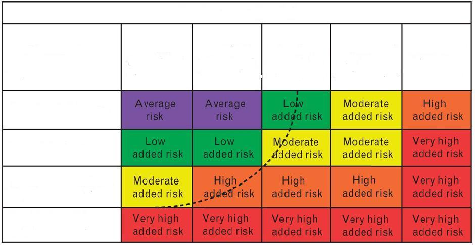 magas vérnyomás hipotenzió magas vérnyomás 2 fokozatú tünetek