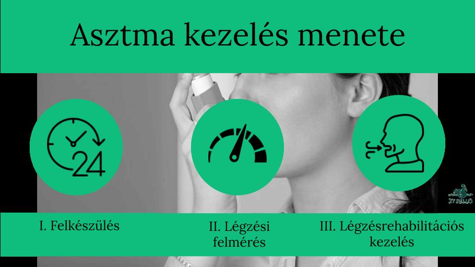 Mit tegyek, ha magas a vérnyomásom? - magyarturizmusportal.hu