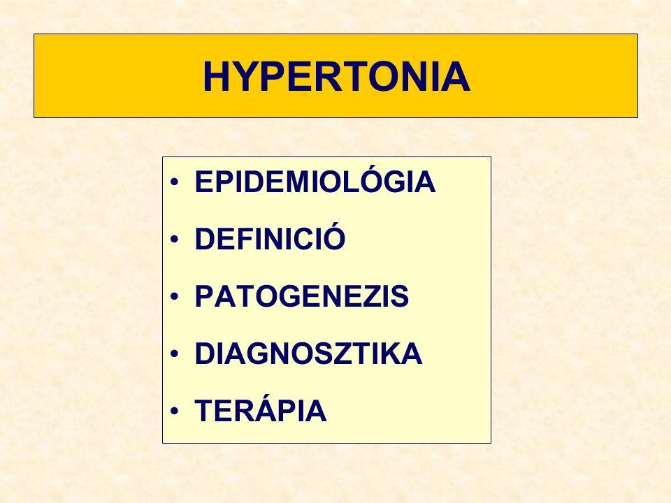 Normobarikus hipoxia és hiperoxia hatása pulmonális hipertóniában szenvedő betegeknél