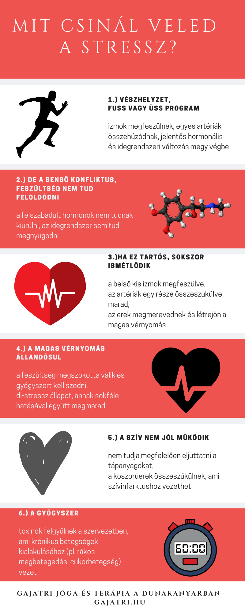 milyen gyógyszereket kell szedni a magas vérnyomás ellen, szelídebbek