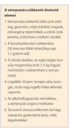 magas vérnyomás 2 stádium 3 stádiumú kockázat magas fokú fogyatékosság