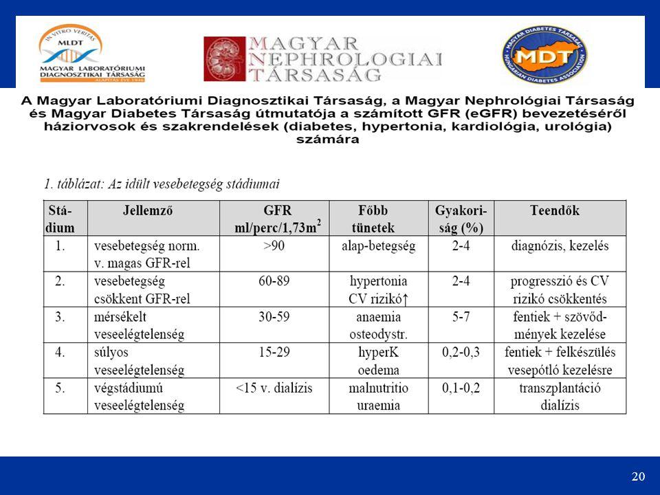 Mi a cukorbetegség: az ICD besorolása és kódjai - Receptek November