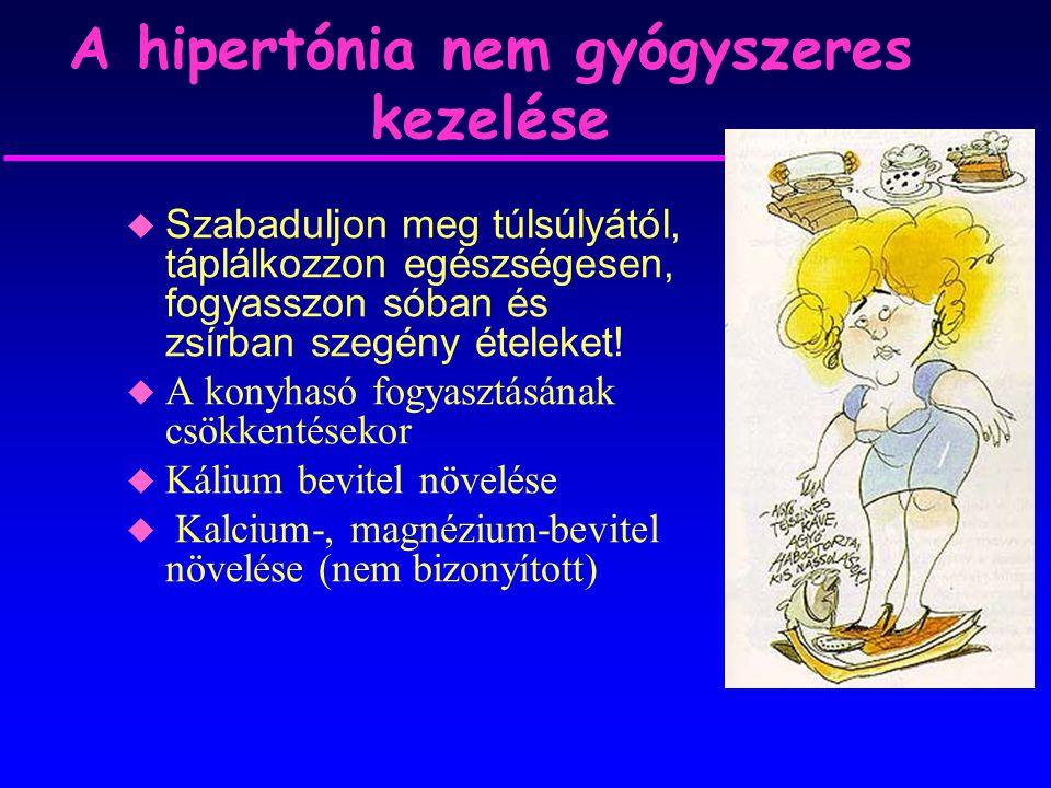 a hipertónia új gyógyszeres kezelése az étvágy hipertóniával eltűnt