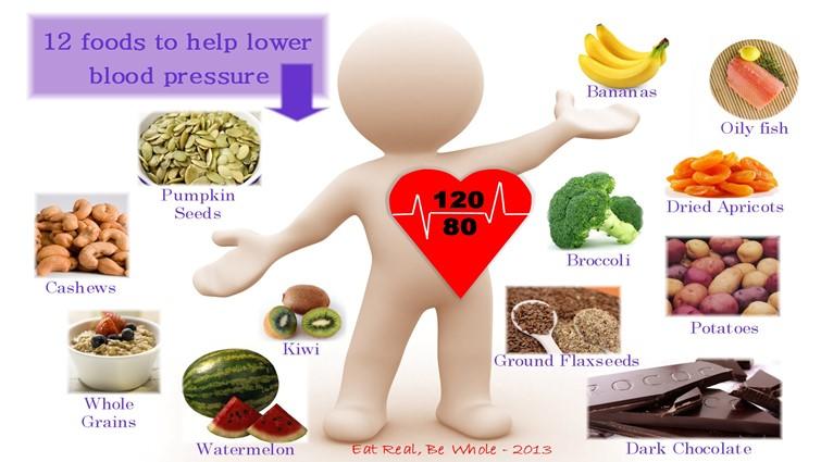 magas vérnyomás és fizikai aktivitás