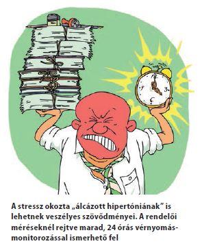 stresszel kapcsolatos hipertónia a legjobb hipertóniás gyógyszerek