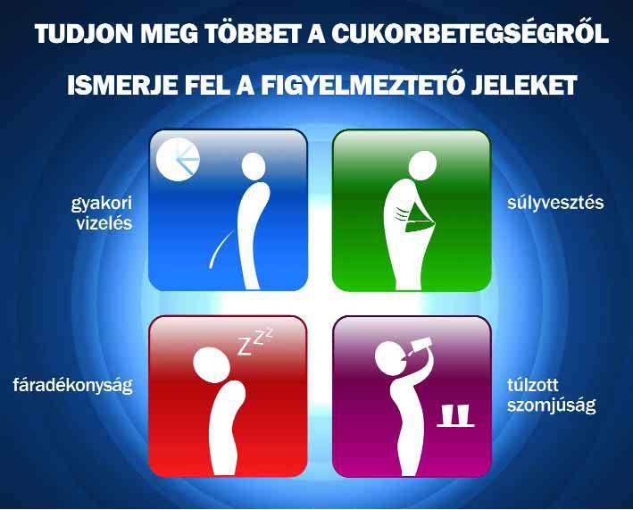menü magas vérnyomás és cukorbetegség esetén