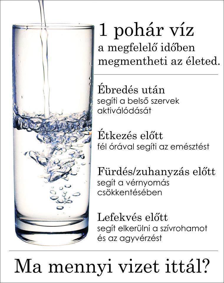 kell-e inni vizet magas vérnyomás miatt