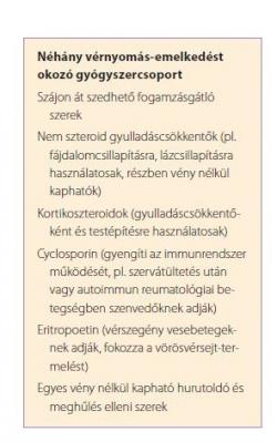 Cardiopsychoneurosis - Ischaemia