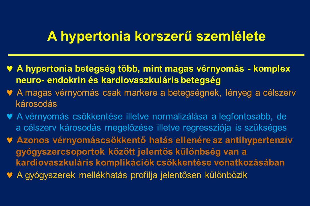 a hipertónia új gyógyszeres kezelése kockázati tényezők és a hipertónia okai