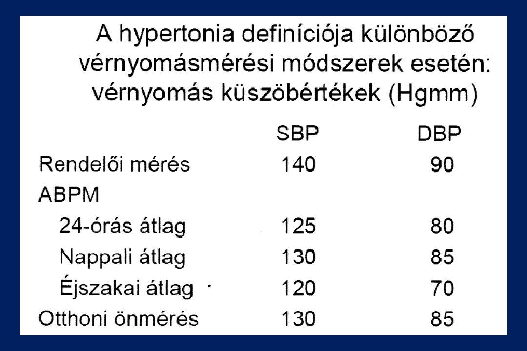 fogyatékosság, magas vérnyomás, 3 fokozatú kockázat