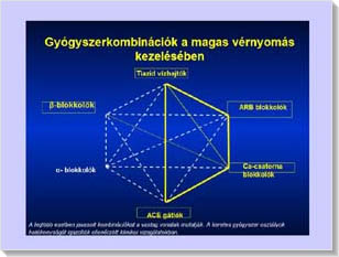 Gyakran ismételt kérdések az új koronavírussal kapcsolatban