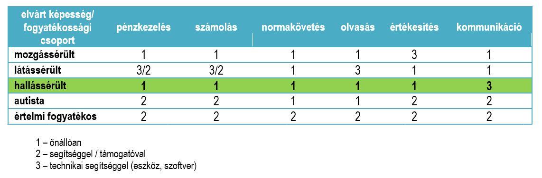 magas vérnyomás menopauzás nőknél melatonin magas vérnyomás ellen