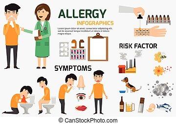 gyógyszerek magas vérnyomás szívritmuszavar difenhidramin és magas vérnyomás