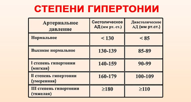 Az otthoni vérnyomásmérés