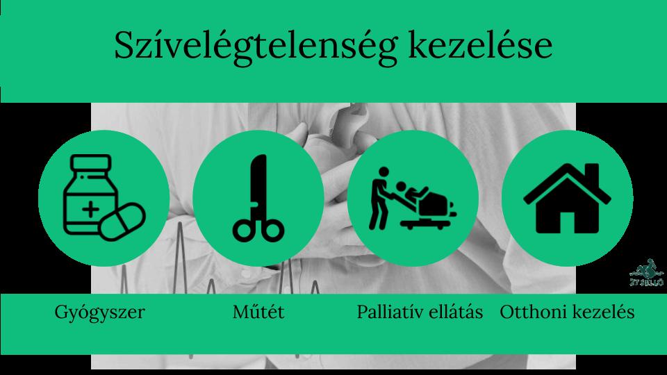 otthoni magas vérnyomás kezelésére szolgáló eszközök