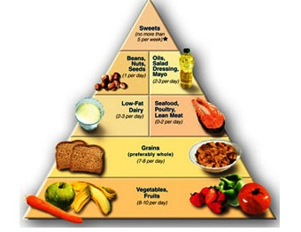 vérnyomáscsökkentő diéta)