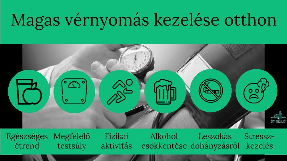 csipkebogyó magas vérnyomás esetén koleretikus gyógyszerek magas vérnyomás ellen